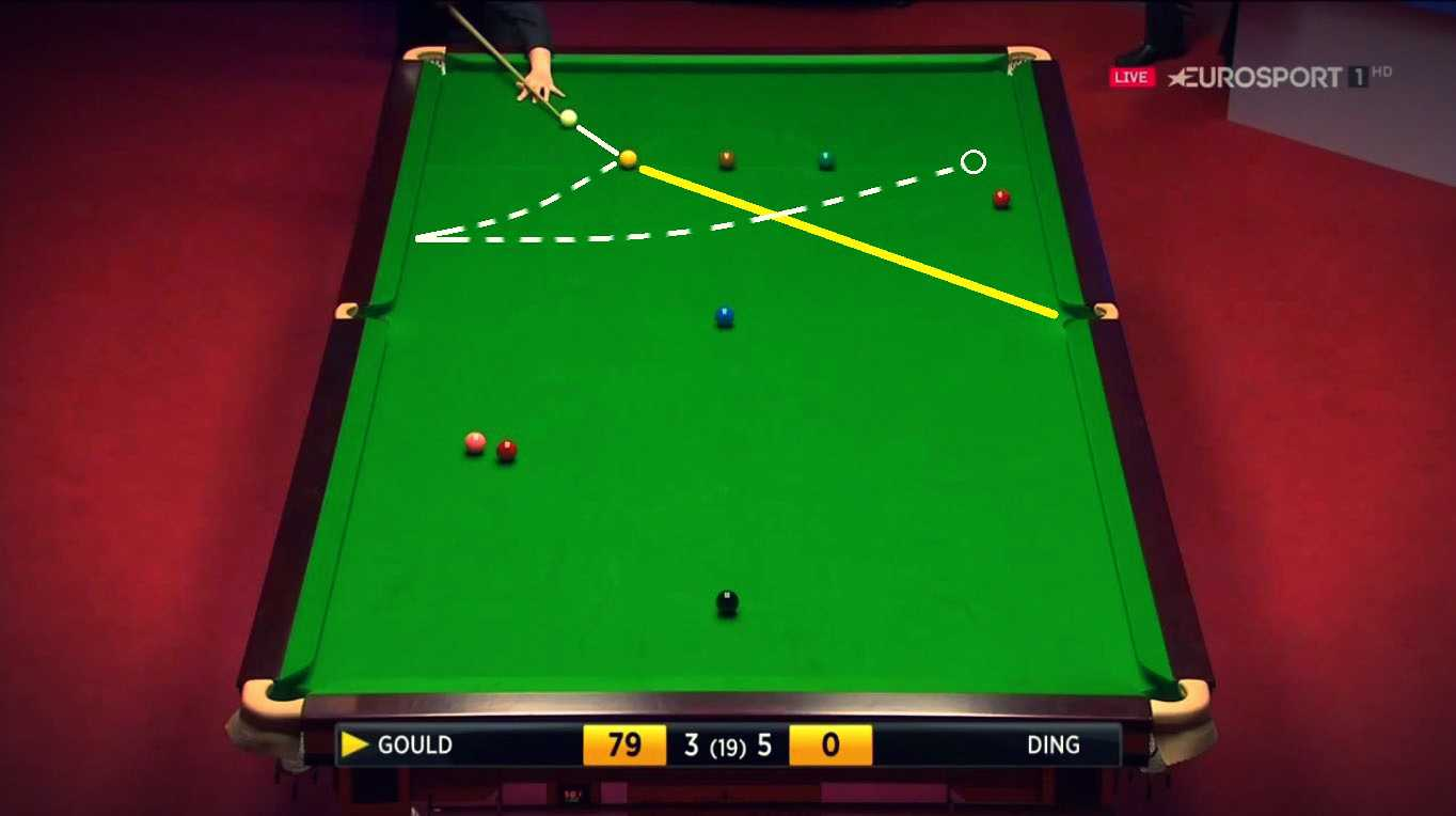 Martin Gould's Epic 111 Clearance Against Ding Junhui