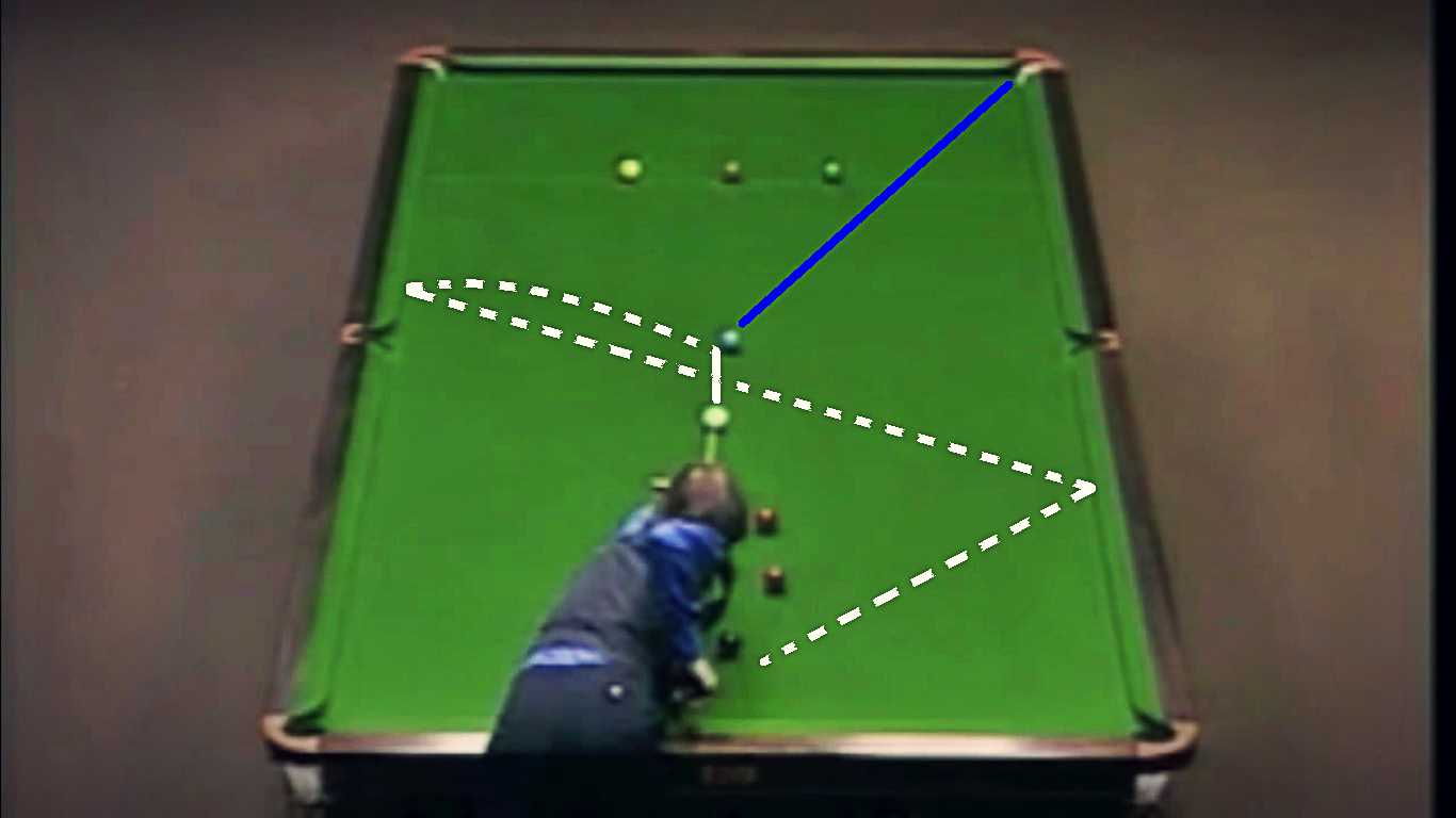x Higgins Legendary Clearance against Jimmy White (69 Break)